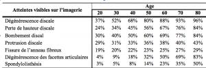 Clément-Lebeau-Ostéopathe-Braine l'Alleud-Evere-urgence-lombagie-dos-torticolis-cervicalgie
